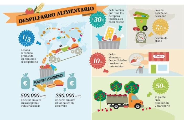 infogra_alimentacion_v2