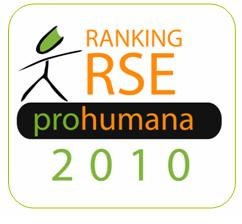 Ranking PROhumana